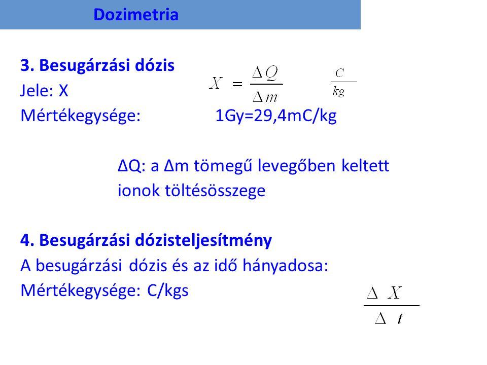 Dozimetria 3.