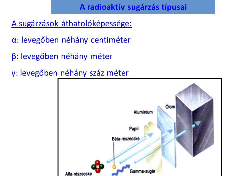 A radioaktív sugárzás típusai A sugárzások áthatolóképessége: α: levegőben néhány centiméter β: levegőben néhány méter γ: levegőben néhány száz méter