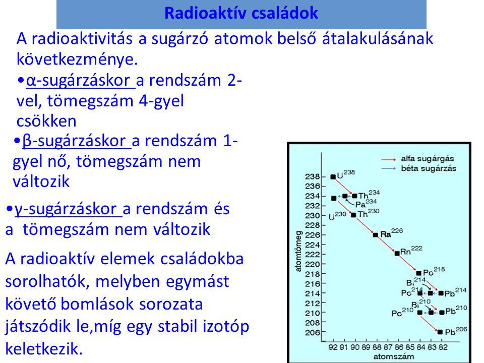 Radioaktív családok A radioaktivitás a sugárzó atomok belső átalakulásának következménye. A radioaktív elemek családokba sorolhatók, melyben egymást k