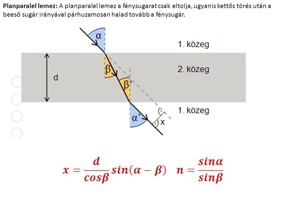 Planparalel lemez: A planparalel lemez a fénysugarat csak eltolja, ugyanis kettős törés után a beeső sugár irányával párhuzamosan halad tovább a fénys