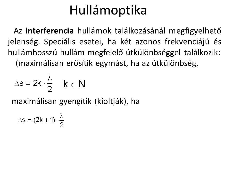 Hullámoptika Az interferencia hullámok találkozásánál megfigyelhető jelenség.