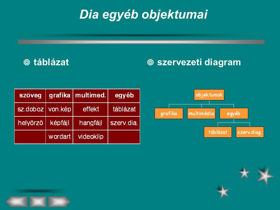 Dia multimédiás elemei  hangeffektus(fékezés)(fékezés)  hangfájl (Bach.mid)  videoklip(clock.avi)