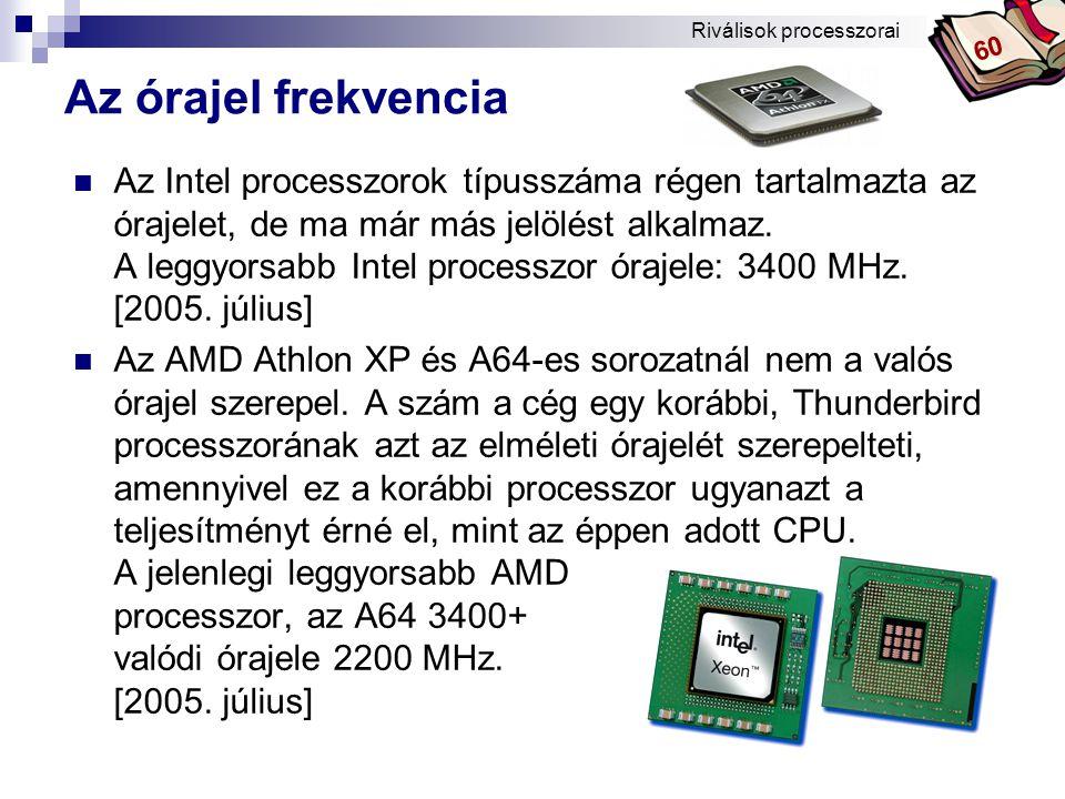 Bóta Laca Az órajel frekvencia Az Intel processzorok típusszáma régen tartalmazta az órajelet, de ma már más jelölést alkalmaz.