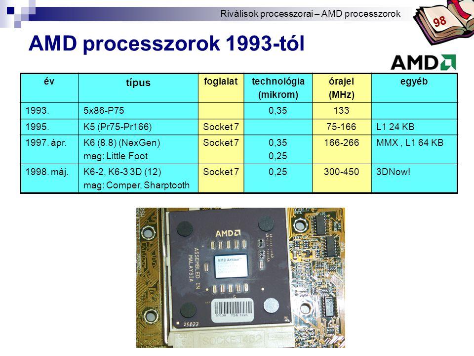 Bóta Laca AMD processzorok 1993-tól év típus foglalattechnológia (mikrom) órajel (MHz) egyéb 1993.5x86-P750,35133 1995.K5 (Pr75-Pr166)Socket 775-166L1 24 KB 1997.