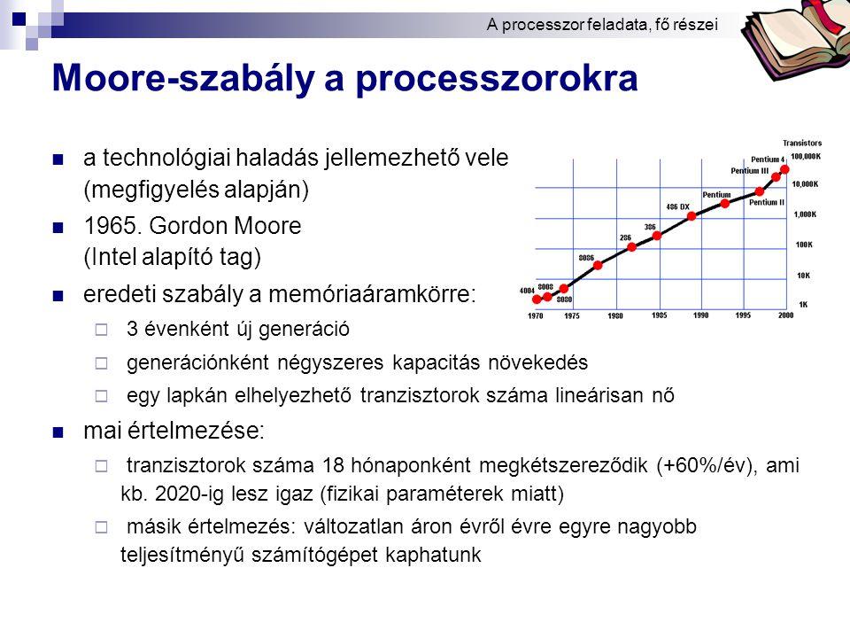 Bóta Laca Moore-szabály diagramja (Intel CPU) 1 000 10 000 100 000 1 000 000 10 000 000 100 000 000 Tranzisztorok száma (db) A processzor feladata, fő részei 39