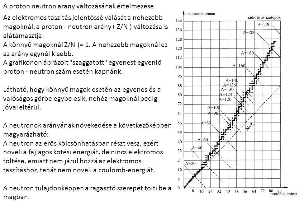 A proton neutron arány változásának értelmezése Az elektromos taszítás jelentőssé válását a nehezebb magoknál, a proton - neutron arány ( Z/N ) változ