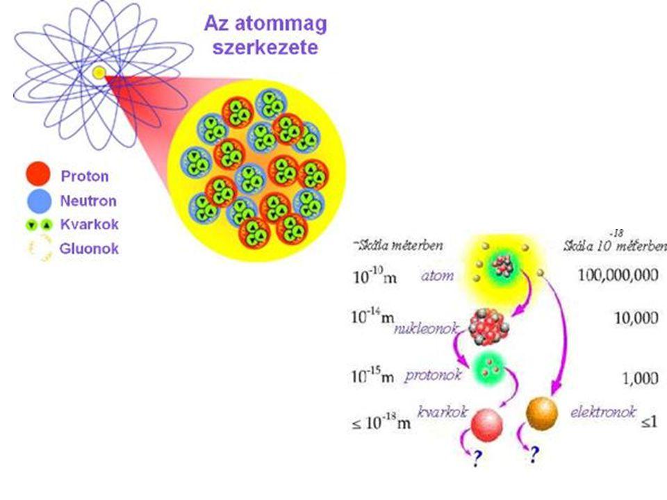 A pozitív töltésű atommagot protonok és neutronok, közös néven nukleonok alkotják.
