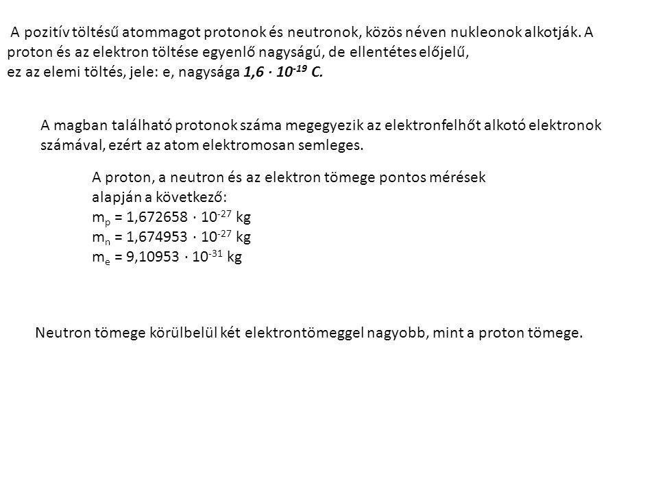A rendszám Az atommagban található protonok száma a rendszám, jele Z.