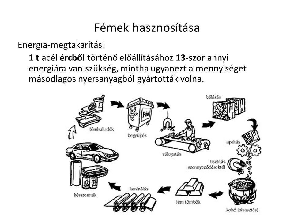 Fémek hasznosítása Energia-megtakarítás! 1 t acél ércből történő előállításához 13-szor annyi energiára van szükség, mintha ugyanezt a mennyiséget más