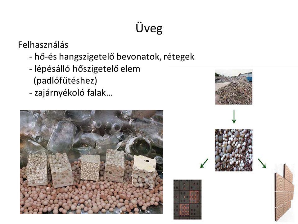 Üveg Felhasználás - hő-és hangszigetelő bevonatok, rétegek - lépésálló hőszigetelő elem (padlófűtéshez) - zajárnyékoló falak…