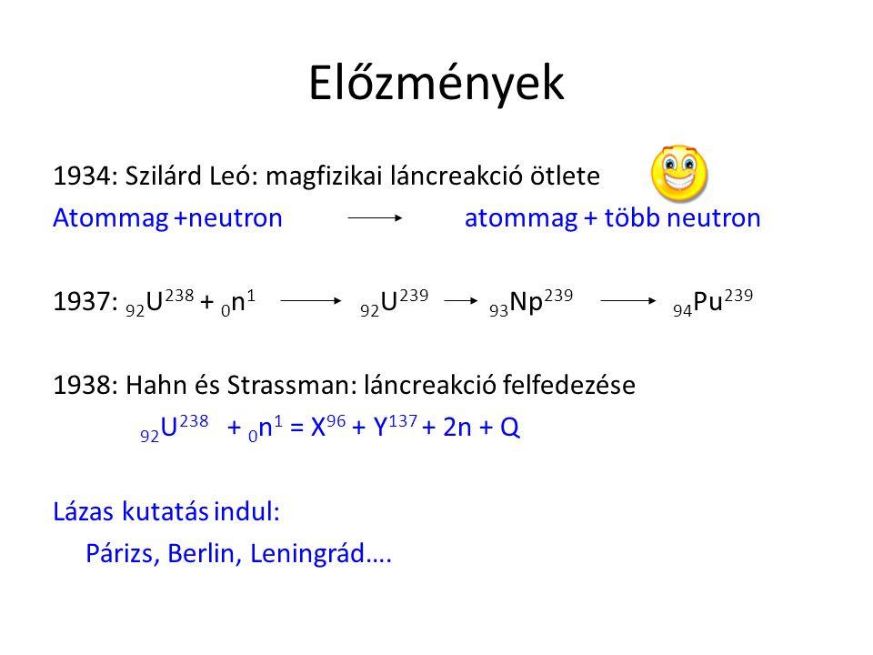 Előzmények 1934: Szilárd Leó: magfizikai láncreakció ötlete Atommag +neutron atommag + több neutron 1937: 92 U 238 + 0 n 1 92 U 239 93 Np 239 94 Pu 23