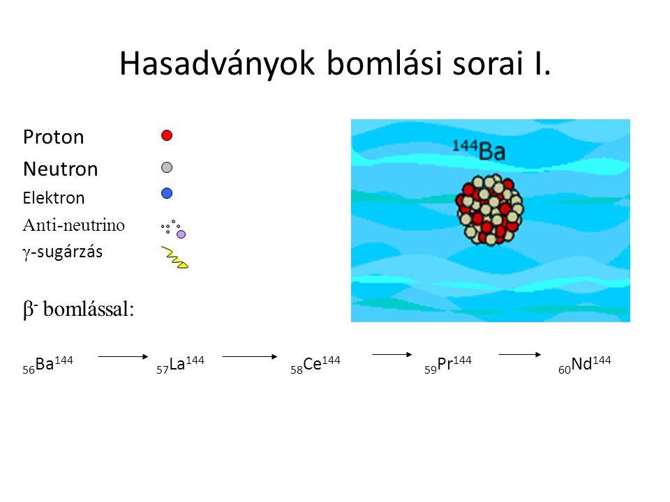 Hasadványok bomlási sorai I. Proton Neutron Elektron Anti-neutrino γ- sugárzás β - bomlással: 56 Ba 144 57 La 144 58 Ce 144 59 Pr 144 60 Nd 144