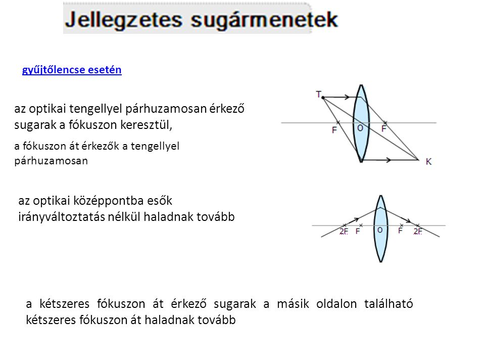 gyűjtőlencse esetén az optikai tengellyel párhuzamosan érkező sugarak a fókuszon keresztül, az optikai középpontba esők irányváltoztatás nélkül haladn
