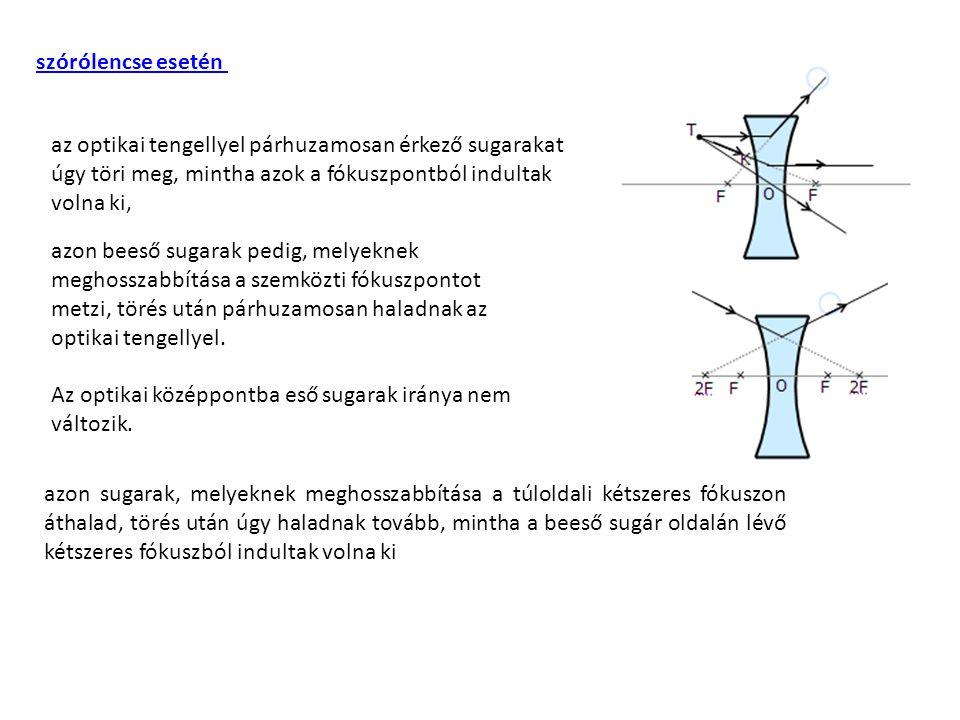 szórólencse esetén az optikai tengellyel párhuzamosan érkező sugarakat úgy töri meg, mintha azok a fókuszpontból indultak volna ki, azon beeső sugara