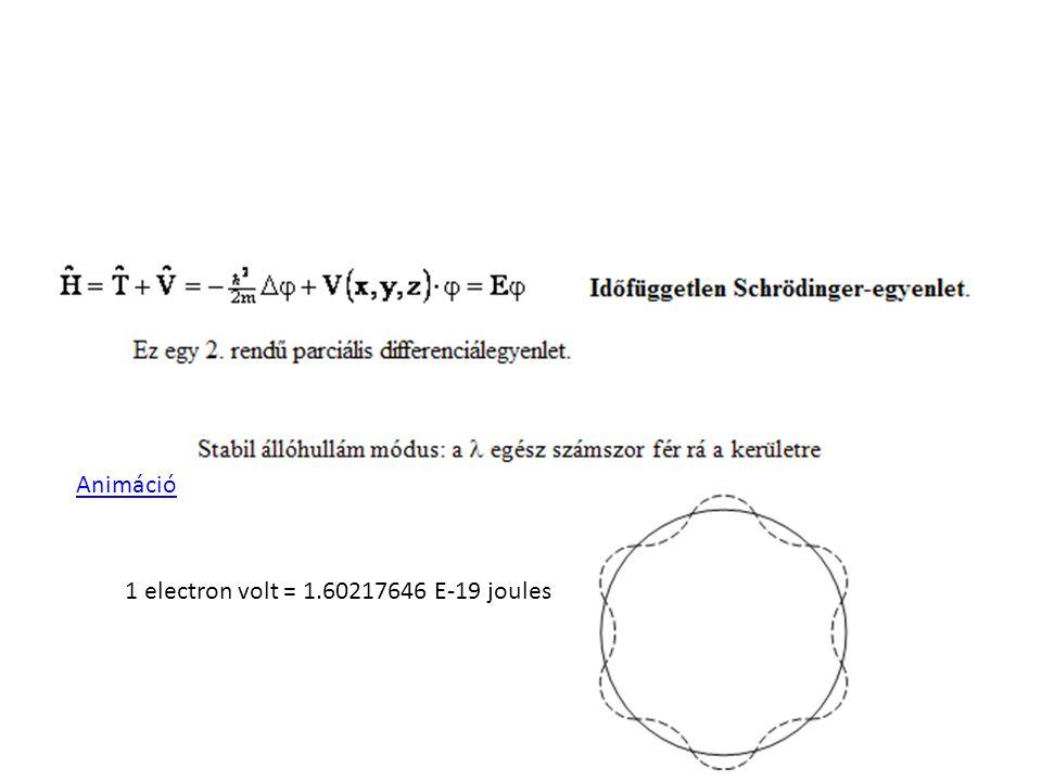 1 electron volt = 1.60217646 E-19 joules Animáció