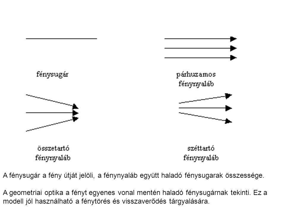 A fénysugár a fény útját jelöli, a fénynyaláb együtt haladó fénysugarak összessége. A geometriai optika a fényt egyenes vonal mentén haladó fénysugárn