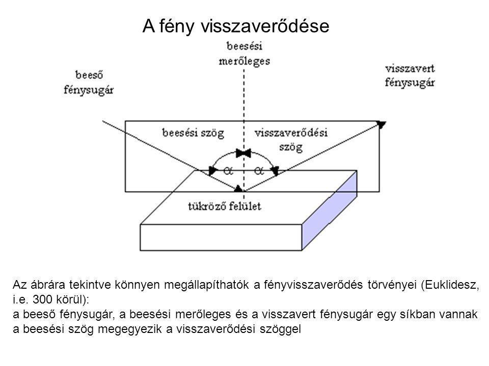 A fény visszaverődése Az ábrára tekintve könnyen megállapíthatók a fényvisszaverődés törvényei (Euklidesz, i.e. 300 körül): a beeső fénysugár, a beesé
