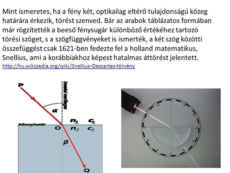 Isaac Newton (1642-1727) nagymértékben továbbfejlesztette a fény korpuszkuláris (elméletét, A fénytanban az a nézet, melyet Newton 1669.