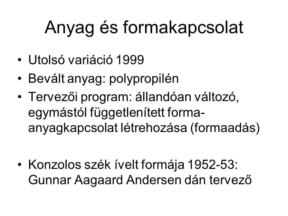 Anyag és formakapcsolat Utolsó variáció 1999 Bevált anyag: polypropilén Tervezői program: állandóan változó, egymástól függetlenített forma- anyagkapc