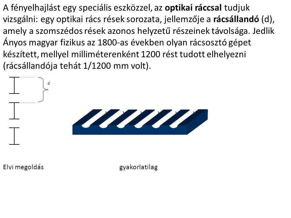 lézerfény elhajlása optikai rácson d XX α α α α XX d 0. 1. 2. rendű maximum 2. film