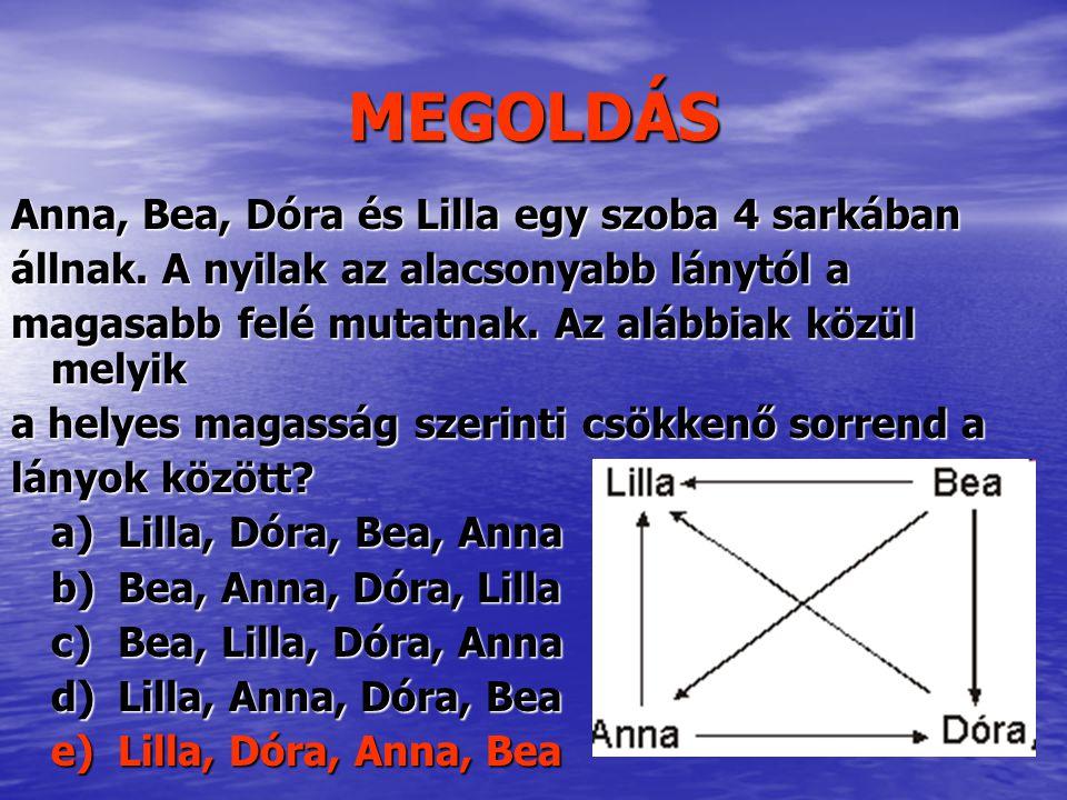 MEGOLDÁS Anna, Bea, Dóra és Lilla egy szoba 4 sarkában állnak. A nyilak az alacsonyabb lánytól a magasabb felé mutatnak. Az alábbiak közül melyik a he