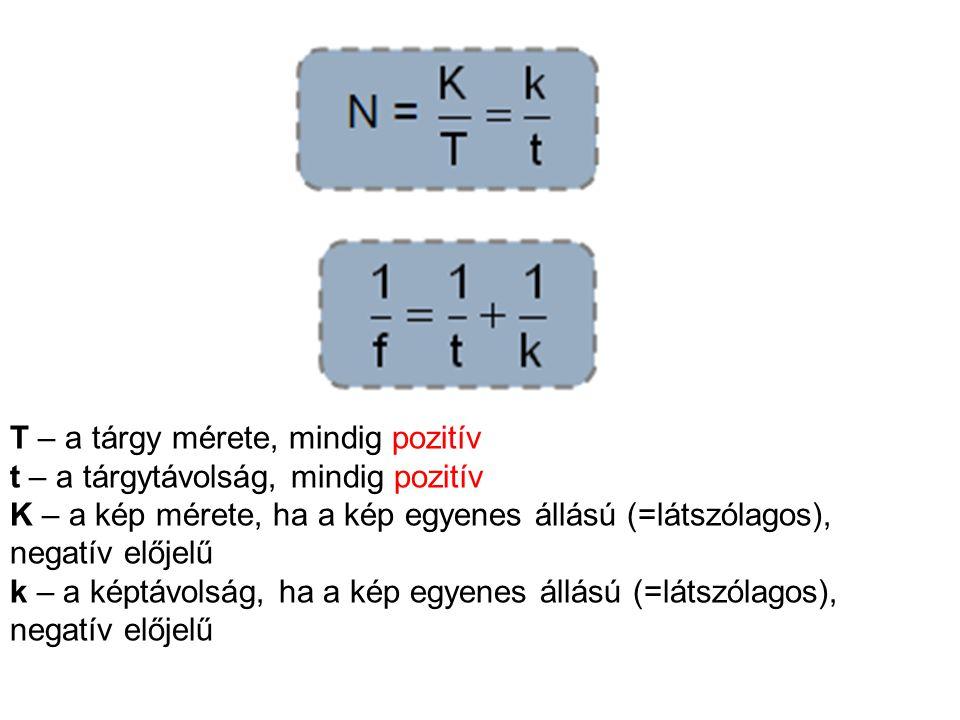 T – a tárgy mérete, mindig pozitív t – a tárgytávolság, mindig pozitív K – a kép mérete, ha a kép egyenes állású (=látszólagos), negatív előjelű k – a képtávolság, ha a kép egyenes állású (=látszólagos), negatív előjelű