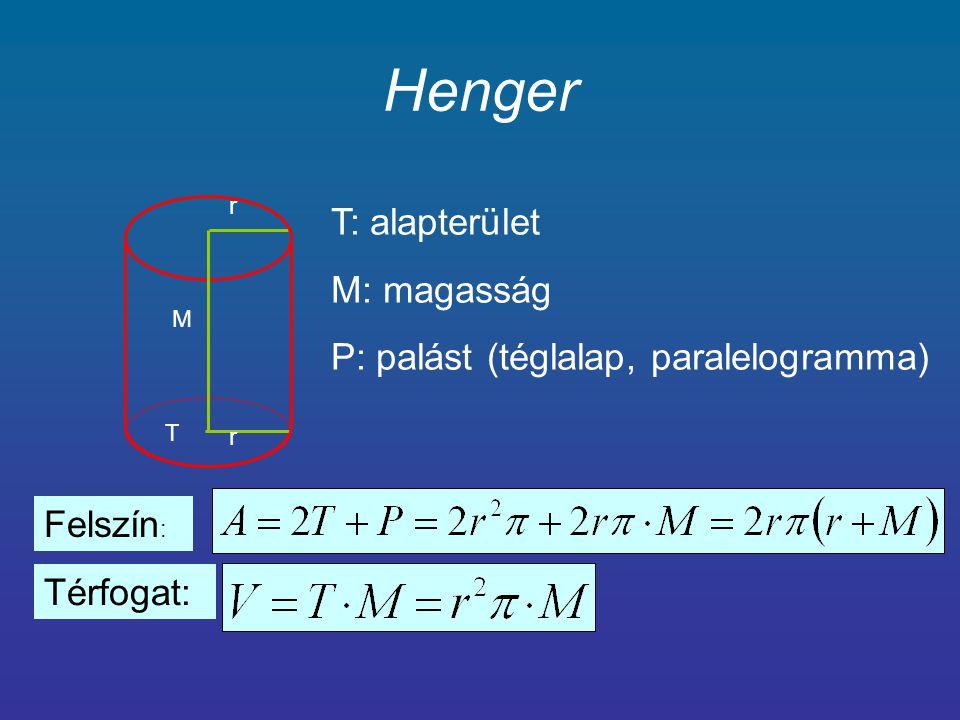 Gúla M T T: alapterület M: magasság P: palást (háromszögek összege) P Felszín : Térfogat: alapél oldalél