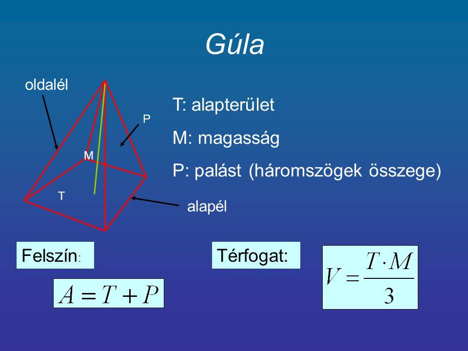 Kúp rr M P a Nyílásszög T: alapterület M: magasság P: palást (körcikk) a: alkotó Felszín : Térfogat: