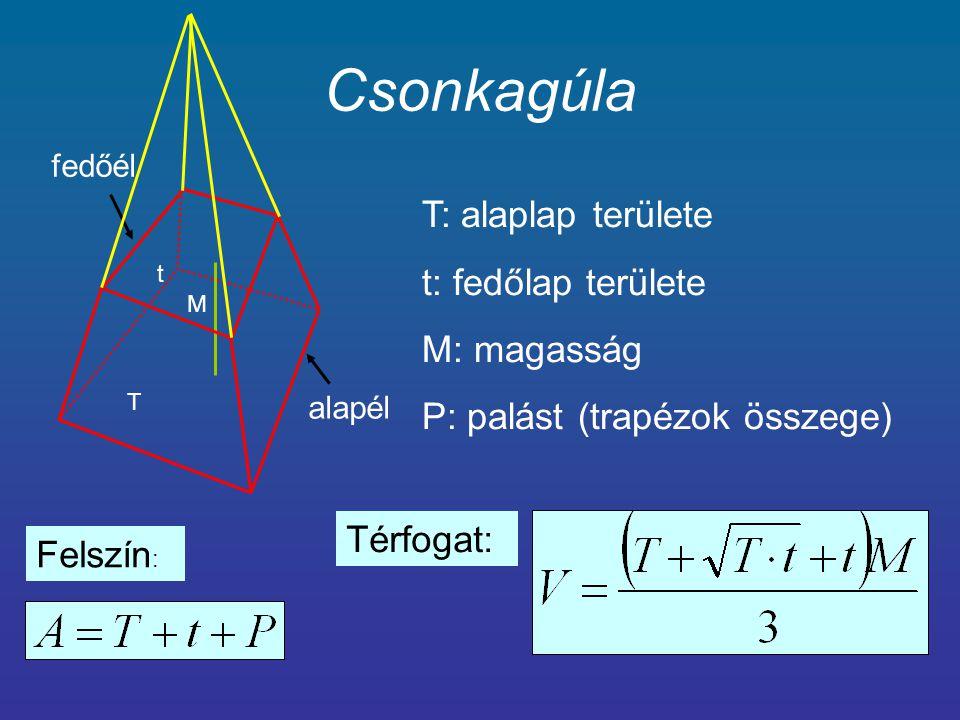 Csonkagúla M T t T: alaplap területe t: fedőlap területe M: magasság P: palást (trapézok összege) alapél fedőél Felszín : Térfogat: