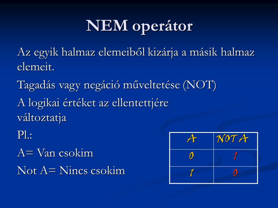 NEM operátor Az egyik halmaz elemeiből kizárja a másik halmaz elemeit. Tagadás vagy negáció műveltetése (NOT) A logikai értéket az ellentettjére válto
