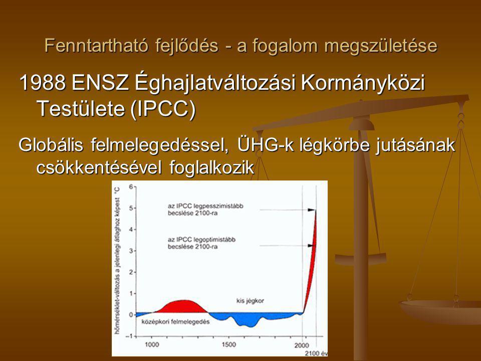 Fenntartható fejlődés - a fogalom megszületése 1988 ENSZ Éghajlatváltozási Kormányközi Testülete (IPCC) Globális felmelegedéssel, ÜHG-k légkörbe jutás