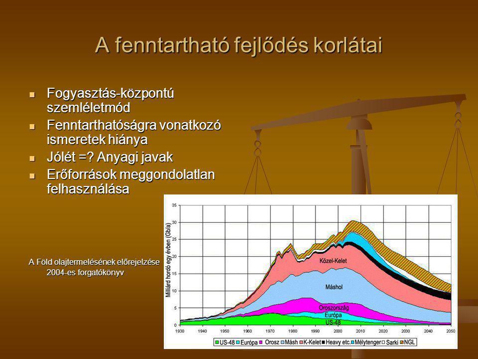 A fenntartható fejlődés korlátai Fogyasztás-központú szemléletmód Fogyasztás-központú szemléletmód Fenntarthatóságra vonatkozó ismeretek hiánya Fennta