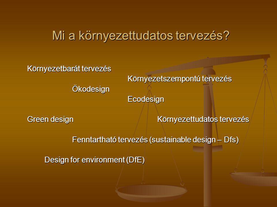 Mi a környezettudatos tervezés? Környezetbarát tervezés Környezetszempontú tervezés ÖkodesignEcodesign Green design Környezettudatos tervezés Fenntart