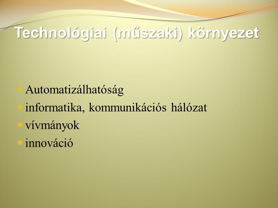 Technológiai (műszaki) környezet Automatizálhatóság informatika, kommunikációs hálózat vívmányok innováció