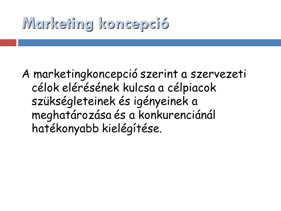Marketing koncepció A marketingkoncepció szerint a szervezeti célok elérésének kulcsa a célpiacok szükségleteinek és igényeinek a meghatározása és a k