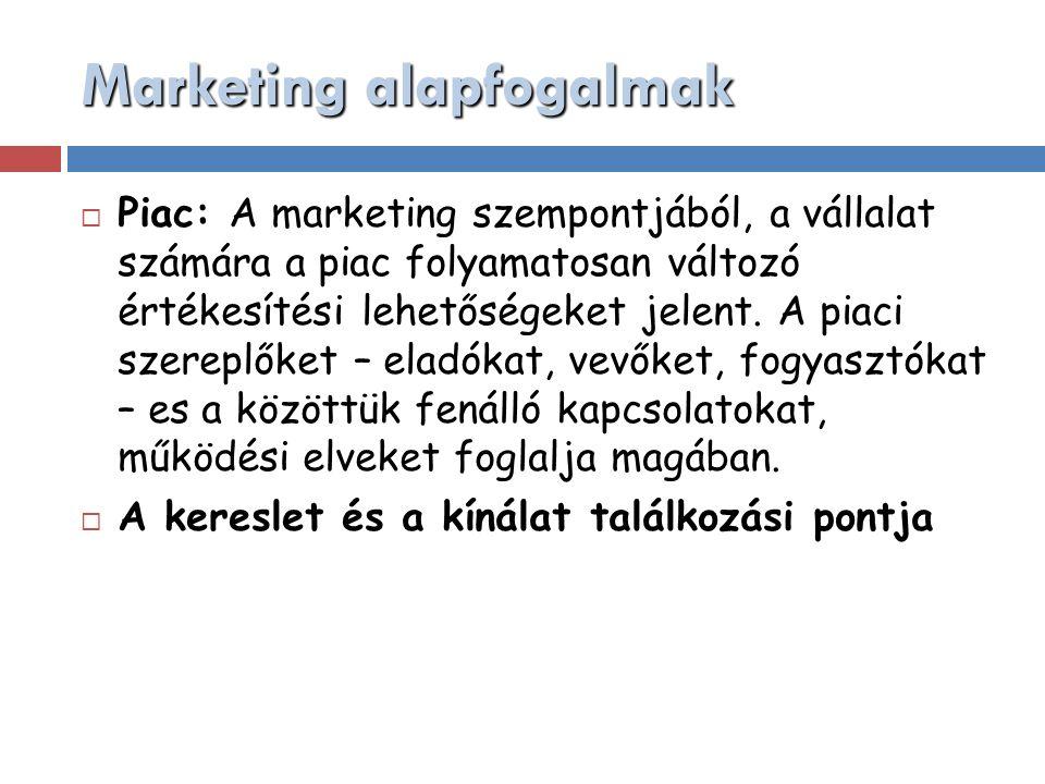 Marketing alapfogalmak  Piac: A marketing szempontjából, a vállalat számára a piac folyamatosan változó értékesítési lehetőségeket jelent. A piaci sz