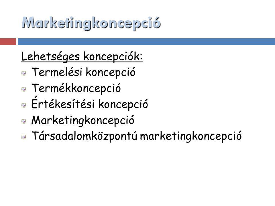Marketingkoncepció Lehetséges koncepciók: Termelési koncepció Termékkoncepció Értékesítési koncepció Marketingkoncepció Társadalomközpontú marketingko