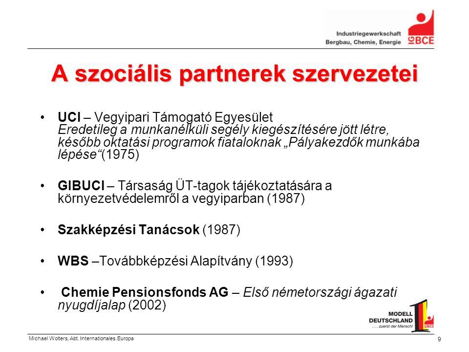 """9 A szociális partnerek szervezetei UCI – Vegyipari Támogató Egyesület Eredetileg a munkanélküli segély kiegészítésére jött létre, később oktatási programok fiataloknak """"Pályakezdők munkába lépése (1975) GIBUCI – Társaság ÜT-tagok tájékoztatására a környezetvédelemről a vegyiparban (1987) Szakképzési Tanácsok (1987) WBS –Továbbképzési Alapítvány (1993) Chemie Pensionsfonds AG – Első németországi ágazati nyugdíjalap (2002)"""