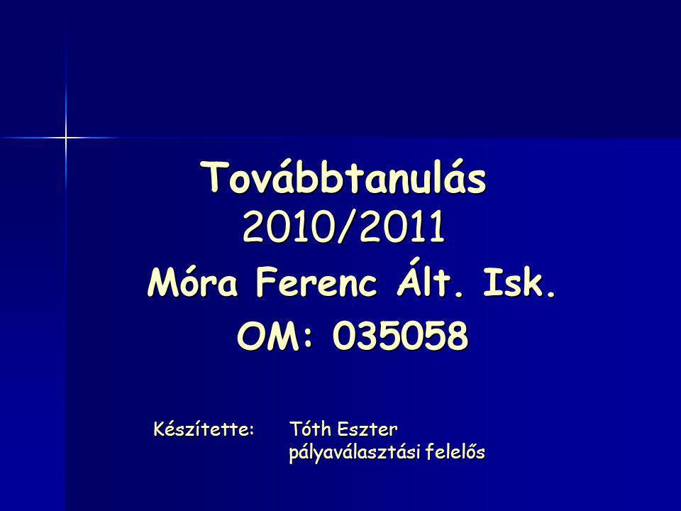 Továbbtanulás 2010/2011 Móra Ferenc Ált. Isk. OM: 035058 Készítette:Tóth Eszter pályaválasztási felelős