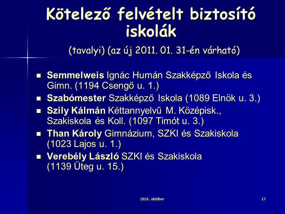 2010. október17 Kötelező felvételt biztosító iskolák (tavalyi) (az új 2011. 01. 31-én várható) Semmelweis Ignác Humán Szakképző Iskola és Gimn. (1194