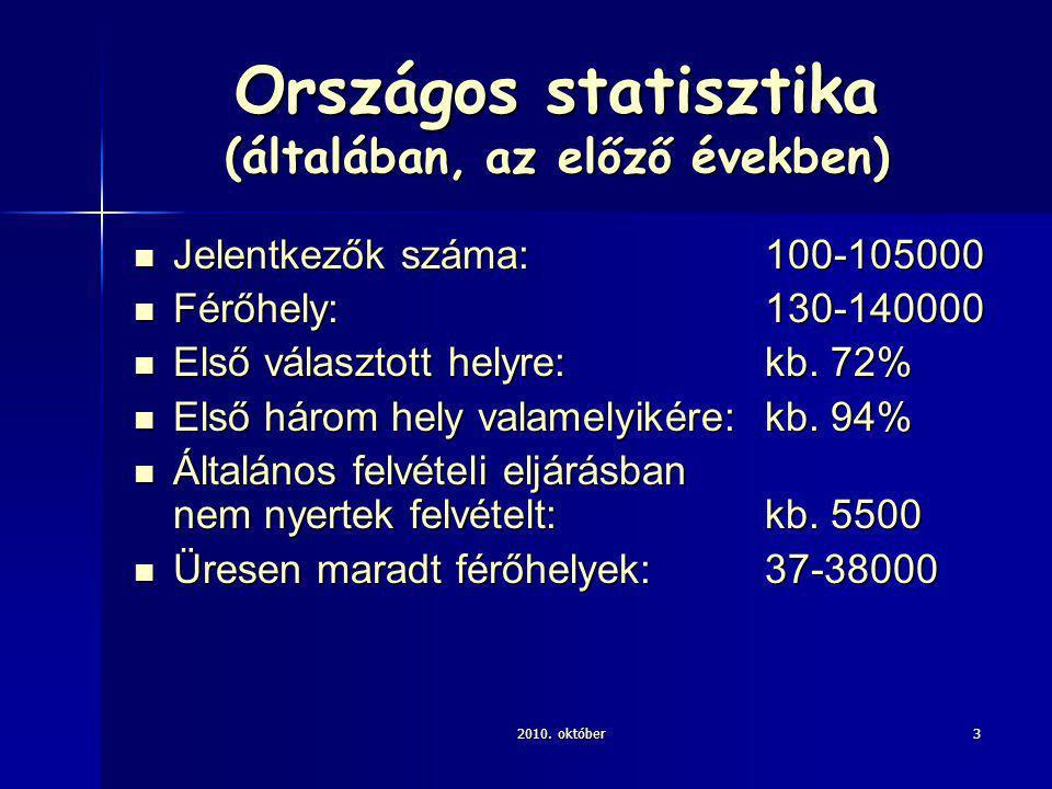 2010.október4 A felvételi eljárás szakaszai Általános: 2011.