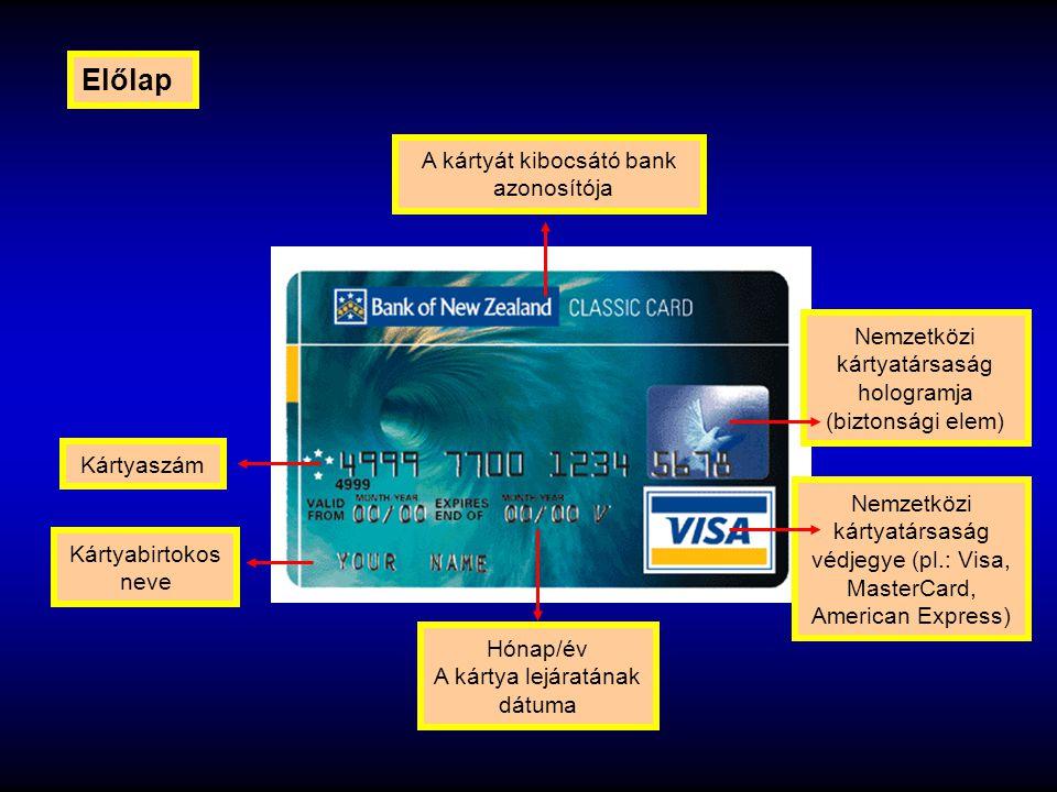 A kártyát kibocsátó bank azonosítója Nemzetközi kártyatársaság hologramja (biztonsági elem) Nemzetközi kártyatársaság védjegye (pl.: Visa, MasterCard,