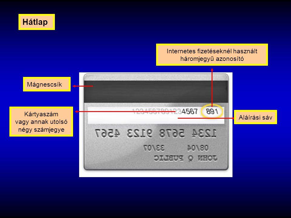 Internetes fizetéseknél használt háromjegyű azonosító Aláírási sáv Mágnescsík Kártyaszám vagy annak utolsó négy számjegye Hátlap
