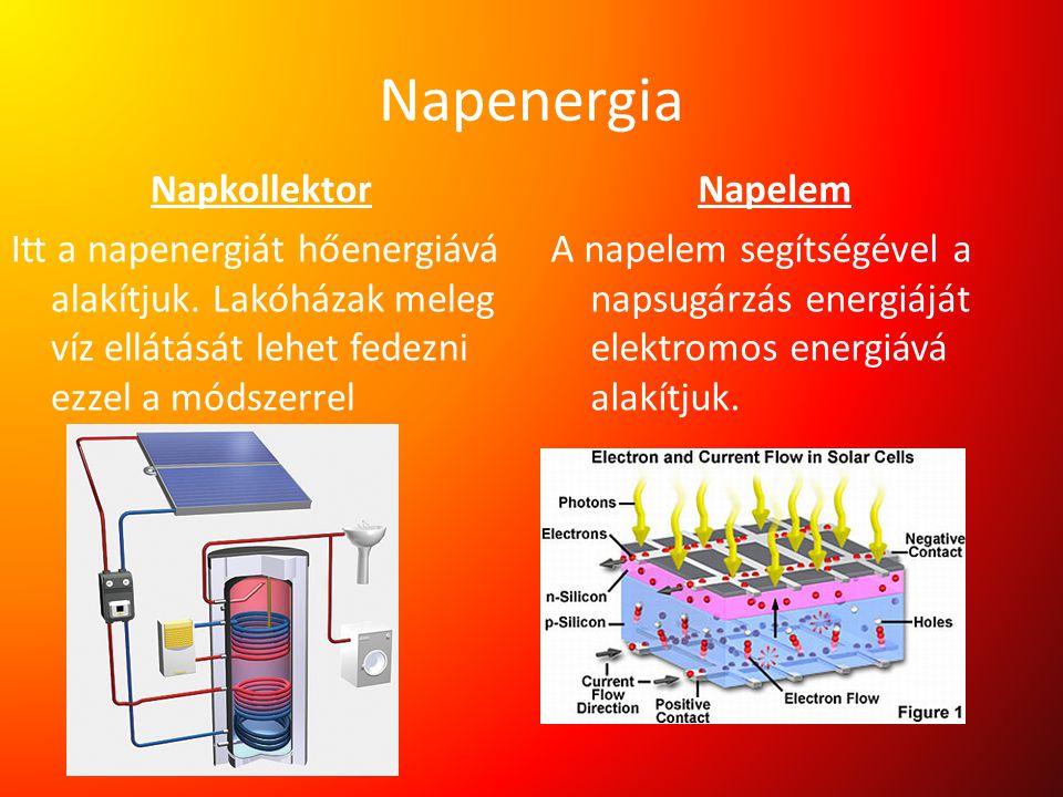 Napenergia Napkollektor Itt a napenergiát hőenergiává alakítjuk. Lakóházak meleg víz ellátását lehet fedezni ezzel a módszerrel Napelem A napelem segí