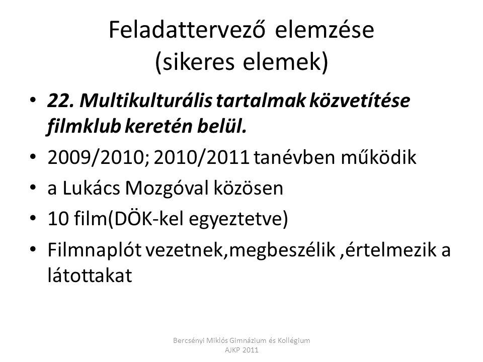 Feladattervező elemzése (sikeres elemek) 22. Multikulturális tartalmak közvetítése filmklub keretén belül. 2009/2010; 2010/2011 tanévben működik a Luk