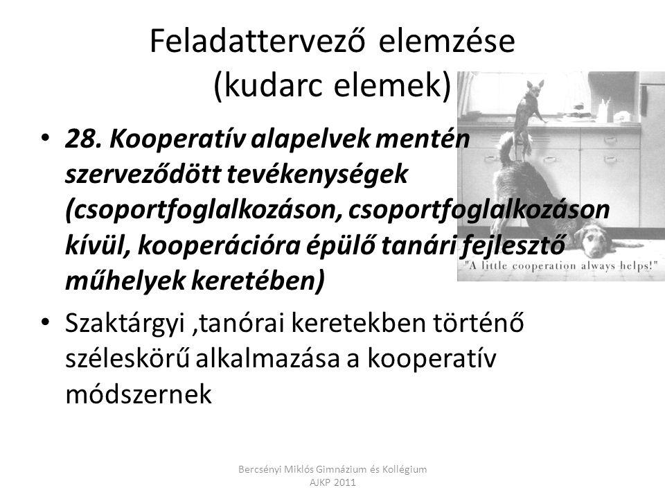 Feladattervező elemzése (kudarc elemek) 28. Kooperatív alapelvek mentén szerveződött tevékenységek (csoportfoglalkozáson, csoportfoglalkozáson kívül,