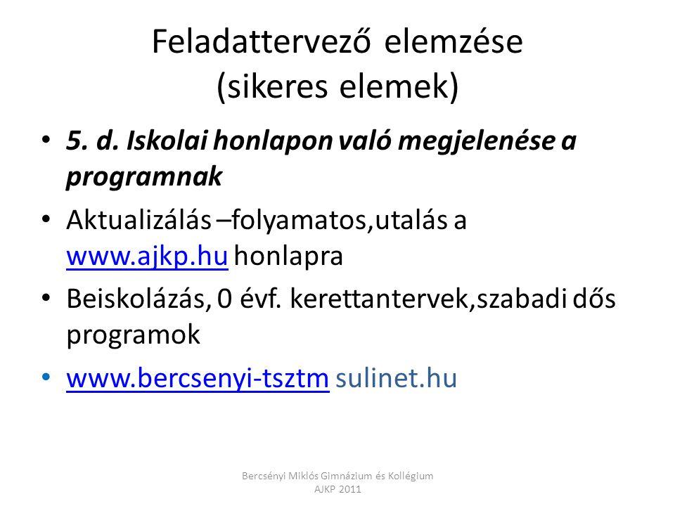 Feladattervező elemzése (sikeres elemek) 5. d. Iskolai honlapon való megjelenése a programnak Aktualizálás –folyamatos,utalás a www.ajkp.hu honlapra w