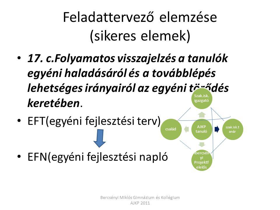 Feladattervező elemzése (sikeres elemek) 17. c.Folyamatos visszajelzés a tanulók egyéni haladásáról és a továbblépés lehetséges irányairól az egyéni t