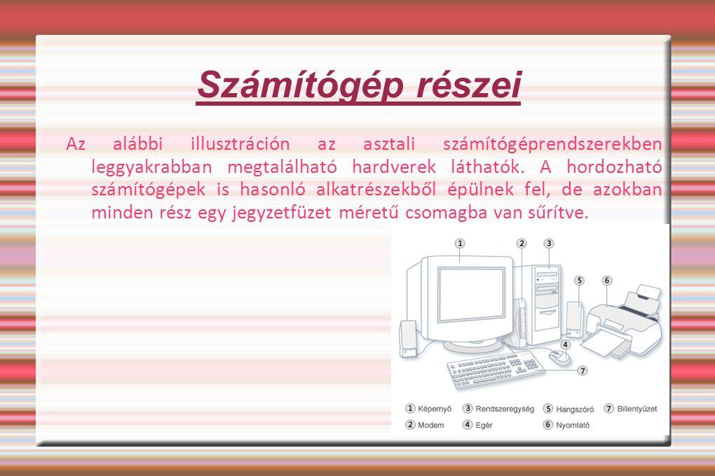 Számítógép részei Az alábbi illusztráción az asztali számítógéprendszerekben leggyakrabban megtalálható hardverek láthatók. A hordozható számítógépek