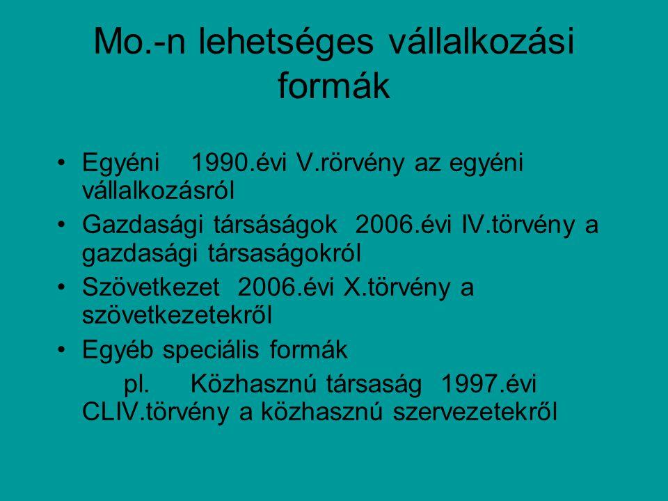 Mo.-n lehetséges vállalkozási formák Egyéni1990.évi V.rörvény az egyéni vállalkozásról Gazdasági társáságok 2006.évi IV.törvény a gazdasági társaságokról Szövetkezet 2006.évi X.törvény a szövetkezetekről Egyéb speciális formák pl.Közhasznú társaság 1997.évi CLIV.törvény a közhasznú szervezetekről